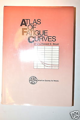 ATLAS OF FATIGUE CURVES  Book Boyer 1986 RB92 testing variable surface treatment