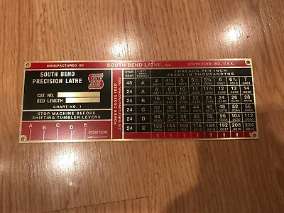 """South Bend Lathe Reproduction Name Plates For 13"""" Machine"""