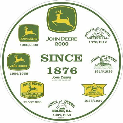John Deere Round Sign, History of Logos New