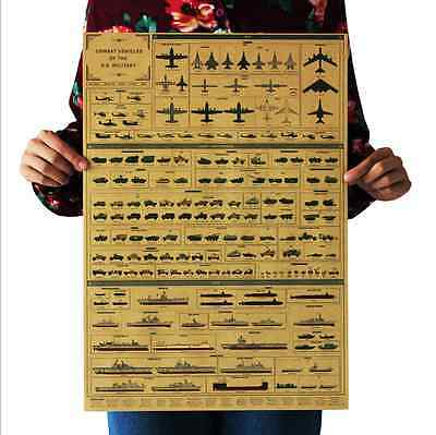 Evolution of Weapons Vintage Room Bar Decor Wall Chart Kraft Paper Retro Poster