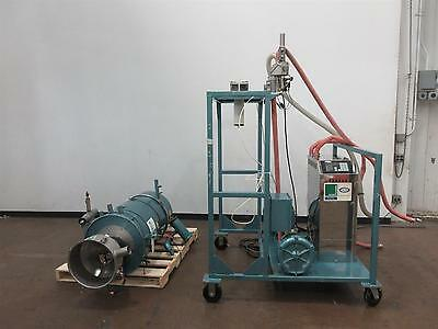 30 CFM Una-Dyn Model UDC-30 Automatic Desicant Dryer With Hopper