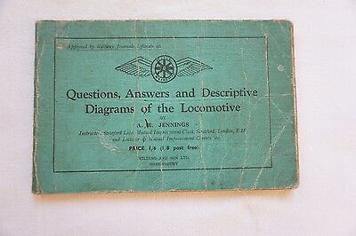 1937 Descriptive Diagrams of the Locomotive Railway Book by Jennings