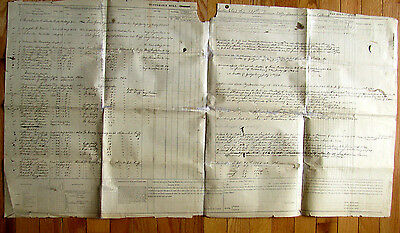 121St Pennsylvania Muster Roll Gettysburg & Pow Casualites