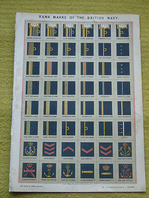 Antique Print 'Rank Marks Of The British Navy' c. 1885 Flags Good Condition