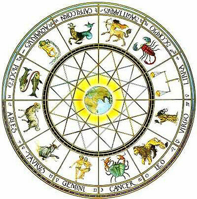 Past Life/Karmic Astrology Chart Reading