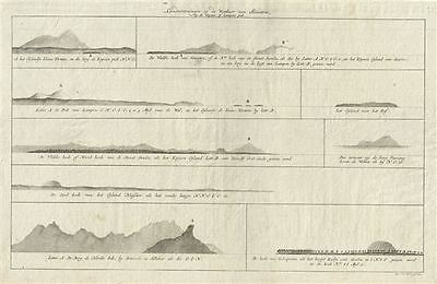 1728 Van Keulen Map or Chart of the Elevations on the Western Coast of Sumatra,