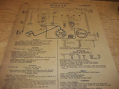 Wiring Diagram(s): 1936 Willys 4 - FREE SHIPPING AFTER #1 ++++