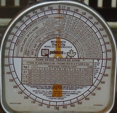 Vintage Weight Scale Home Decor Designer Piece Coffee Shop General Store