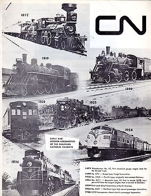Early & Modern Locomotives Of The Canadian National Ry