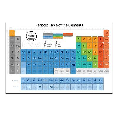 Periodic Table of the Elements Science Chemistry School Large Poster -Many Sizes