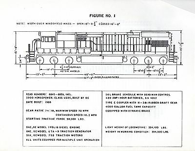 Conrail - Investment Value Analysis For Ge U33C Locomtive Numbers 6845-6859