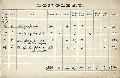Xmas 1909 Marquess of Bath Longleat Shoot Record Card