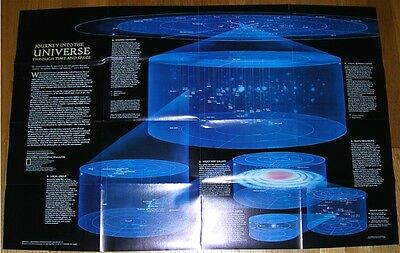 National Geographic MAP Poster of Journey into The UNIVERSE Sky Survey June 1983