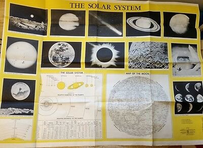 vintage Solar System Giant Colorprint Map American Map Co 1960 Classroom Moon