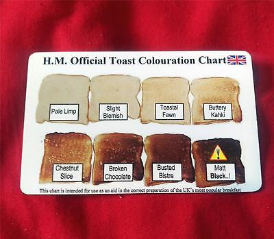 H.M. British Toast Colour Chart printed on PVC plastic, just like a credit card