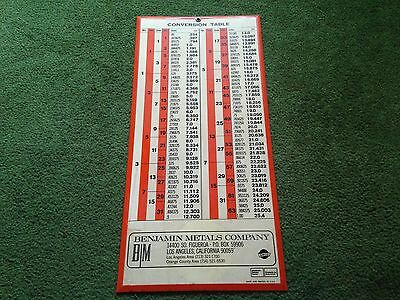 "Vintage Benjamin Metal Co 23.5"" X 11"" Conversion Table Chart Wall Sign"