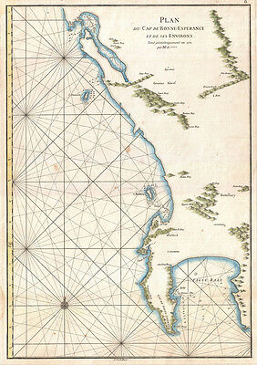 1775 Mannevillette Map of the Cape of Good Hope, South Africa
