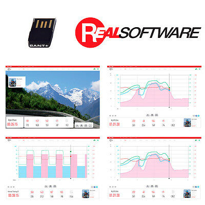 Elite Usbant+ With Real Software One Size  Rodillos