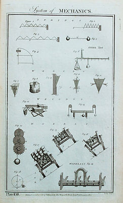 1788 Antique Print - Copper Plate Engraving, Physical Forces, Mechanics
