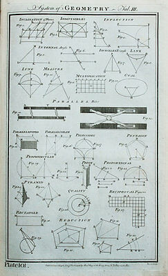 1788 Antique Print - Copper Plate Engraving, Mathematics, Geometry (3)