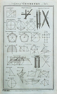 1788 Antique Print - Copper Plate Engraving, Mathematics, Geometry