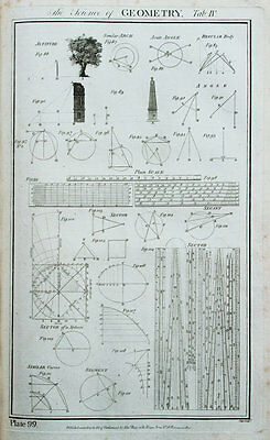 1788 Antique Print - Copper Plate Engraving, Mathematics, Geometry (2)