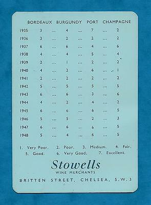 C1950's Stowells Wine Merchants Metal Advertising Item What To Drink With What