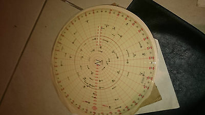 Astro Navigation Equipment + Forms, Parallel Ruler Star Finder Sailing Yachting