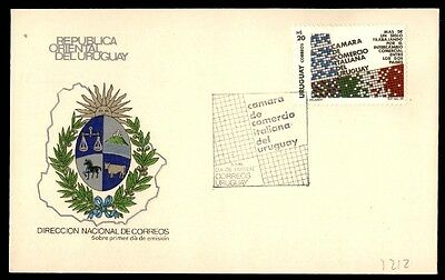 May 5, 1986 Uruguay Commerce Italy First-Day Cover With Cachet