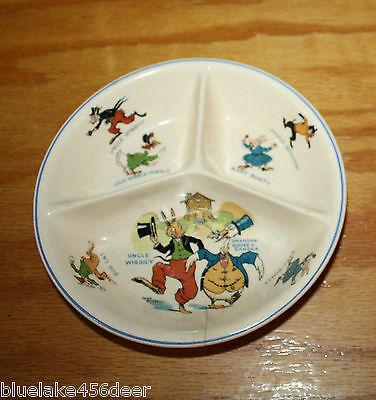 Rare 1924 Uncle Wiggily Child's Baby Feeding Dish Bowl Cat Finial