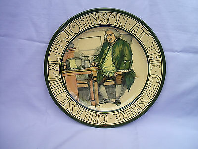 Old Dr Johnson at the Cheshire Cheese 1776-84 Royal Doulton Plate