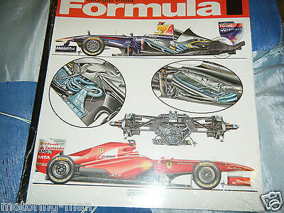Giorgio Piola Formula 1 Technical Analysis 2011 2012 Ferrari Mclaren Sauber Red