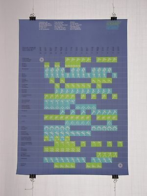 poster - timetable - olympic games 1972 Munich München - original - Otl Aicher
