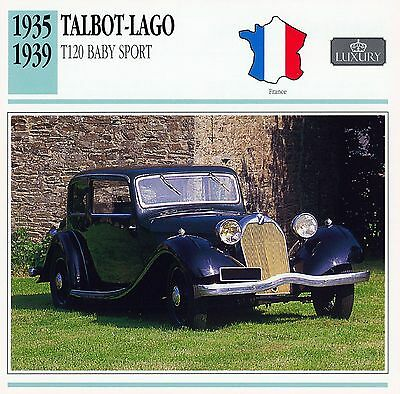 1935-1939 TALBOT-LAGO T120 BABY SPORT collector card.