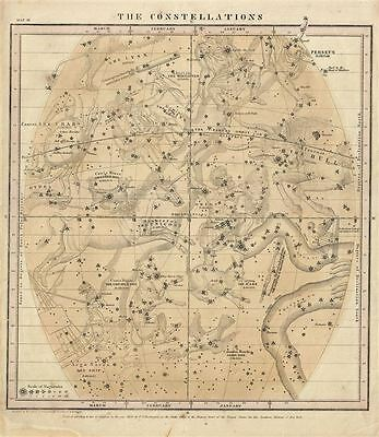 1856 Burritt - Huntington Map of the Constellations or Stars in January, Februa