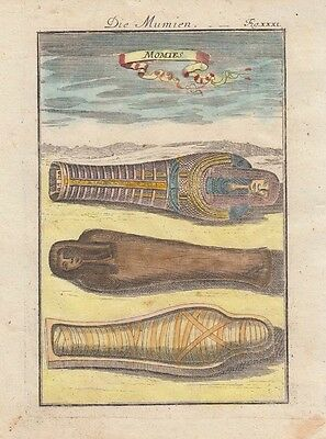 1685 Mallet Engraving of Egyptian Mummies