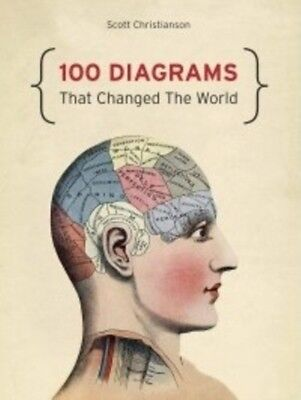 100 Diagrams That Changed the World (Hardcover), CHRISTIANSON, SC. 9781849940764