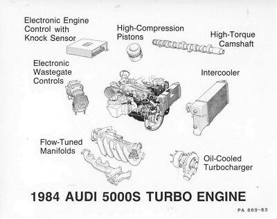 1984 Audi 5000S Turbo Engine Components ORIGINAL Factory Photo oub9189