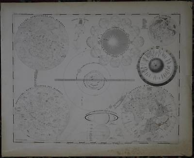 1852 Astrological Moon Heavens Antique Map 60181