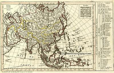 Asia China East Russia Indies 1792 Map 33593