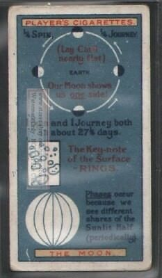 The Moon Planet Sun  Solar System Astronomy  100+ Y/O Trade Ad Card