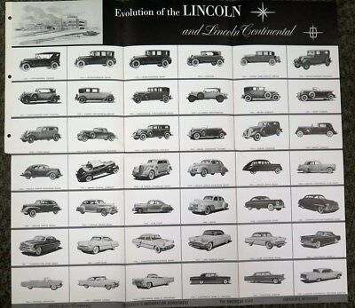 1921 thru 1960 Lincoln & Continental Evolution History Showroom Poster wy9434