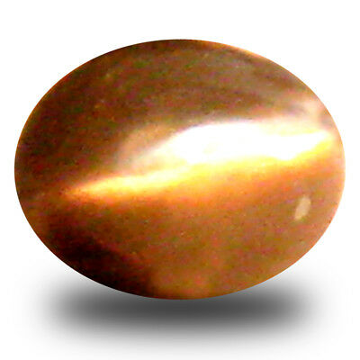 0.56 ct Oval (5x4mm) Un-Heated Color Change Alexandrite Cat's Eye Loose Gemstone