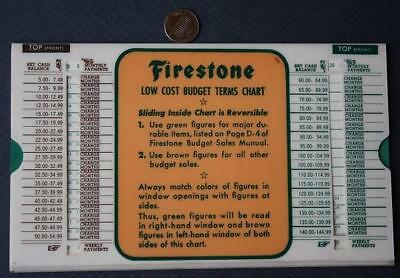 1956 Firestone Tires Low Cost Budget Terms pocket slide rule chart-VINTAGE COOL!