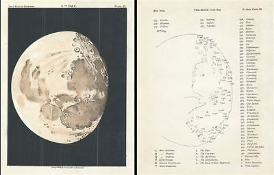 1892 Philip Map or Chart of The Moon on the 11th Day