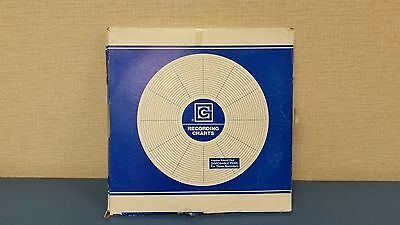 Graphic Controls Recording Charts - Equiv. to ABB Kent-Taylor 500P1225-26
