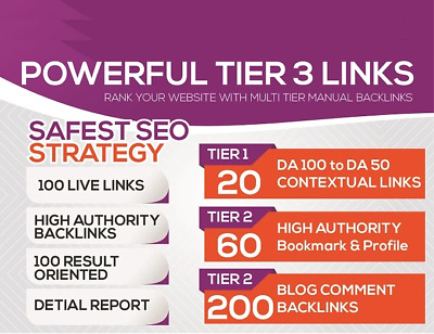 Build Multi Tired Contextual Backlinks On Authority Domains ! 2018 SEO Strategy