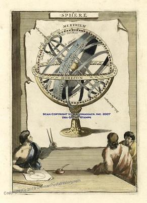 Antique 1787 Geographical Instrument Sphere 32063