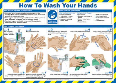Click Medical How To Wash Your Hands UK Health and Safety A2 Size Poster Hygiene