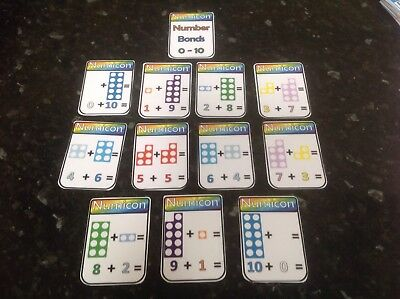 numicon number bonds to 10 flashcards display maths numbers counting SEN autism
